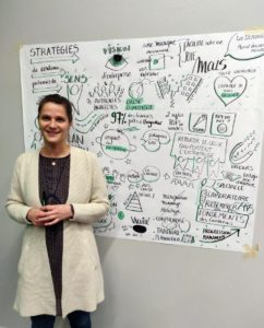 facilitation graphique Marjolaine Gaudard